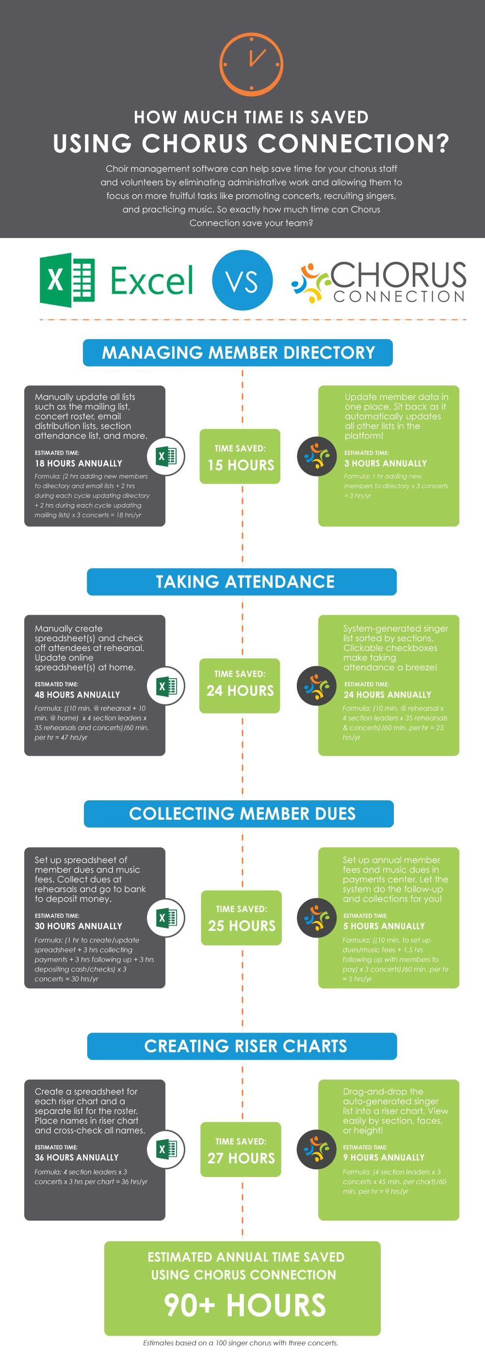 Time-Saved-Infographic10.jpg